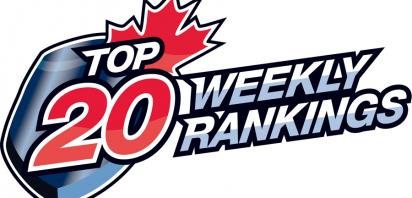 Final CJHL Weekly Rankings Include 3 AJHL Teams