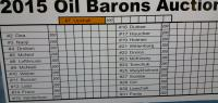 Annual Oil Barons jersey auction starts Friday night